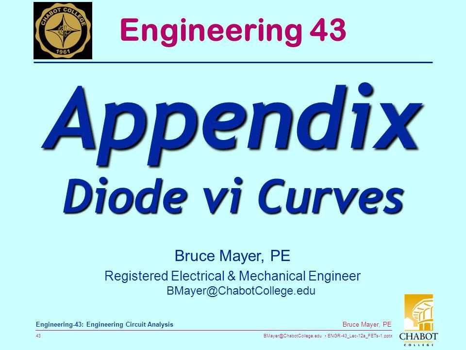 Appendix Diode vi Curves