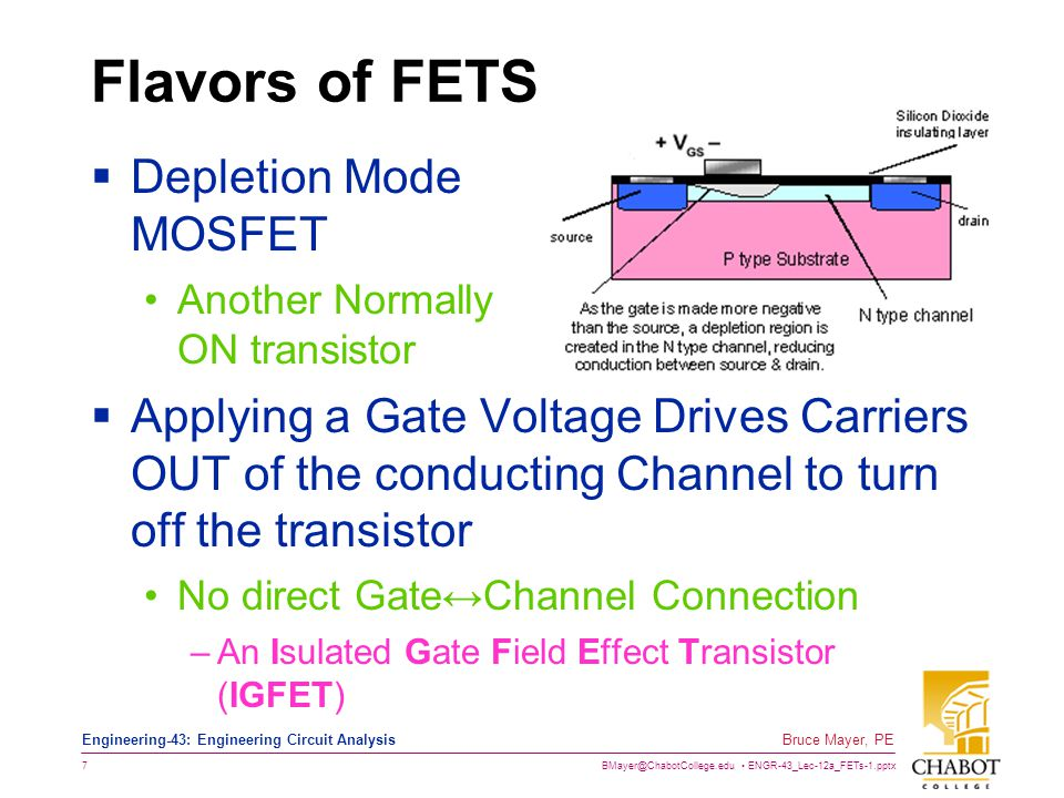 Flavors of FETS Depletion Mode MOSFET