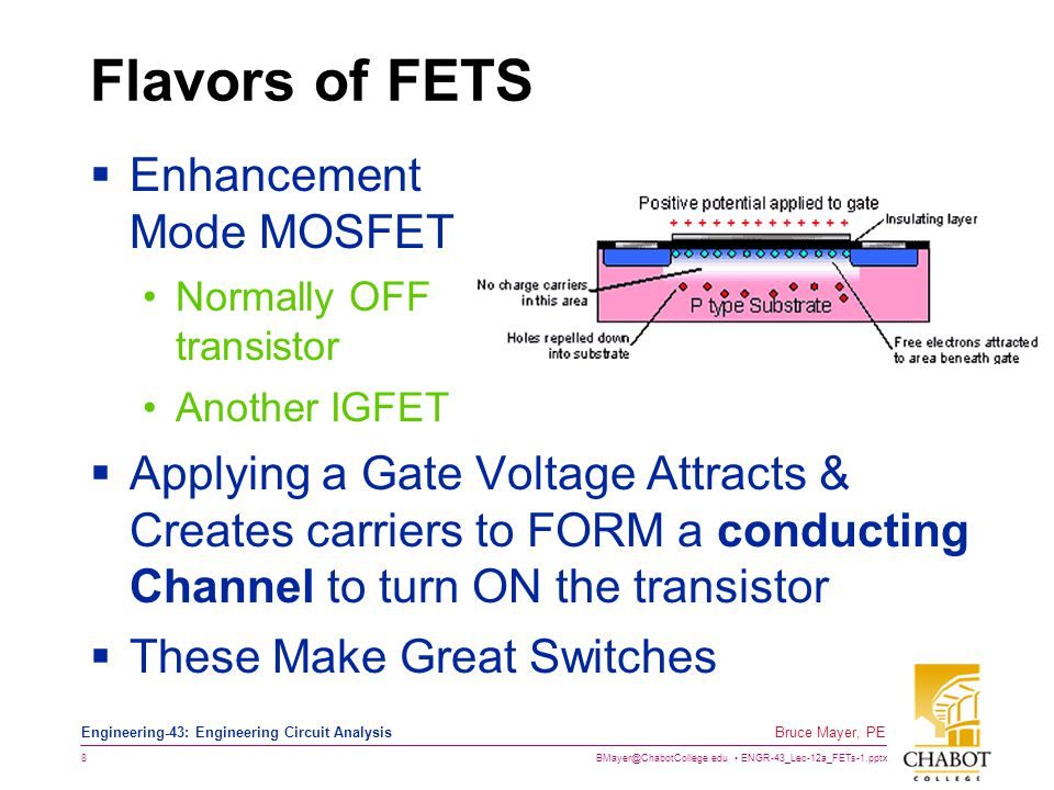 Flavors of FETS Enhancement Mode MOSFET