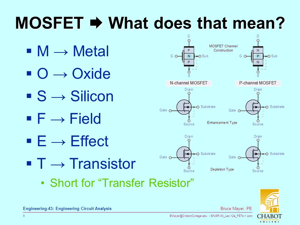 MOSFET  What does that mean