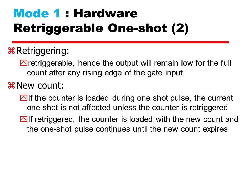 Mode 1 : Hardware Retriggerable One-shot (2)