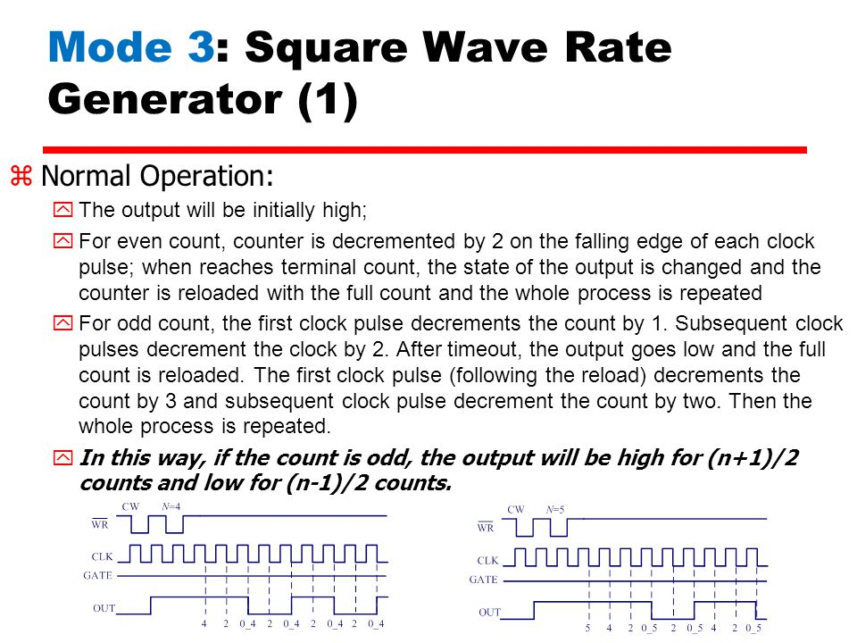 Mode 3: Square Wave Rate Generator (1)