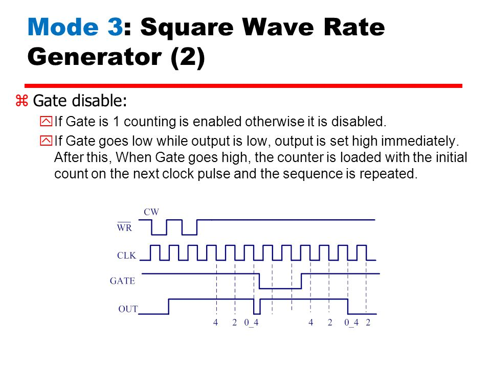 Mode 3: Square Wave Rate Generator (2)