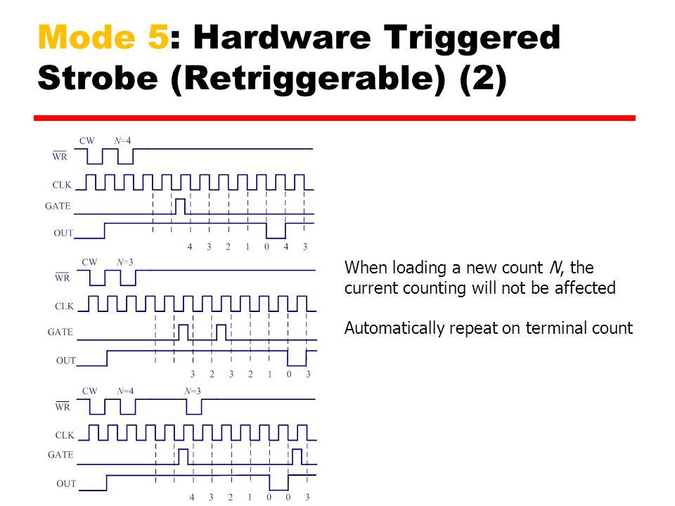 Mode 5: Hardware Triggered Strobe (Retriggerable) (2)