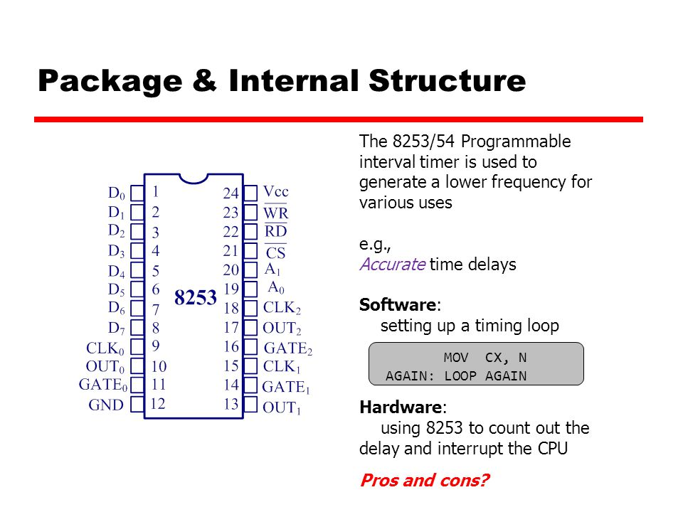 Package & Internal Structure
