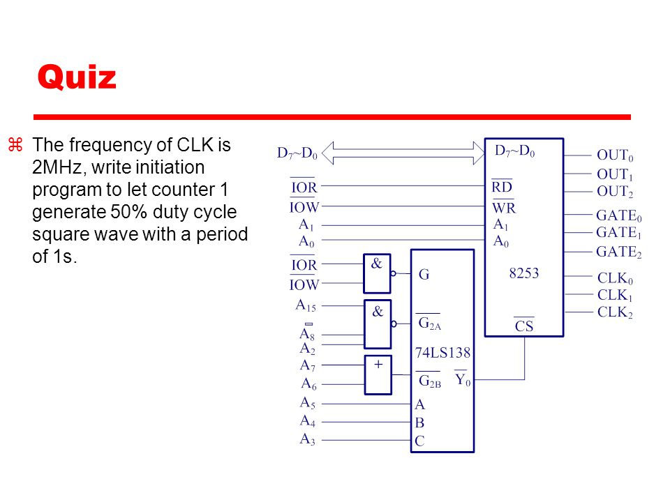 Quiz The frequency of CLK is 2MHz, write initiation program to let counter 1 generate 50% duty cycle square wave with a period of 1s.