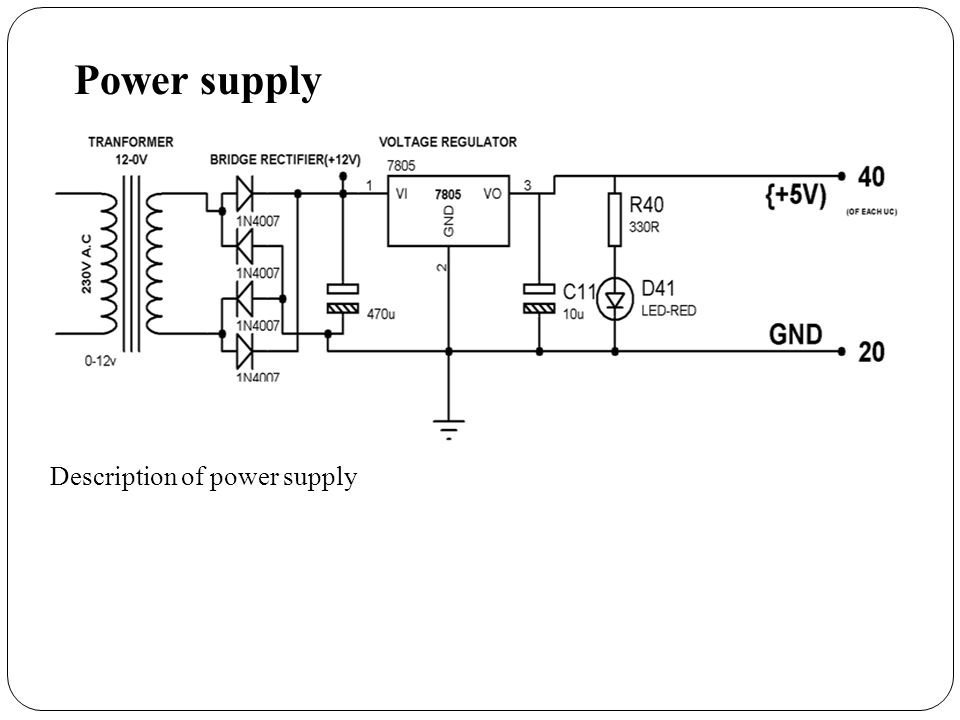 Power supply Description of power supply