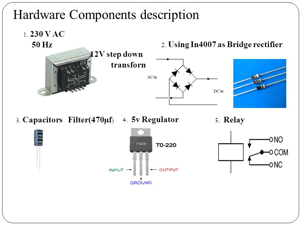 Hardware Components description