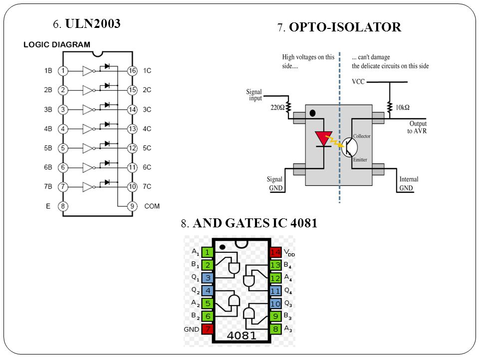 6. ULN OPTO-ISOLATOR 8. AND GATES IC 4081