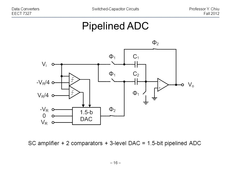 SC amplifier + 2 comparators + 3-level DAC = 1.5-bit pipelined ADC