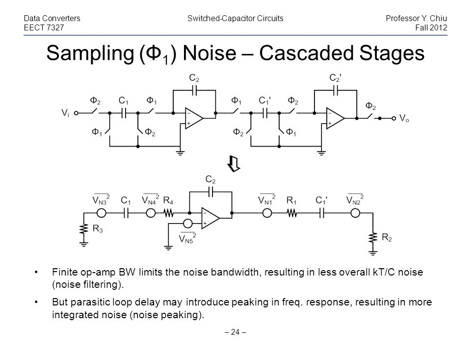Sampling (Ф1) Noise – Cascaded Stages