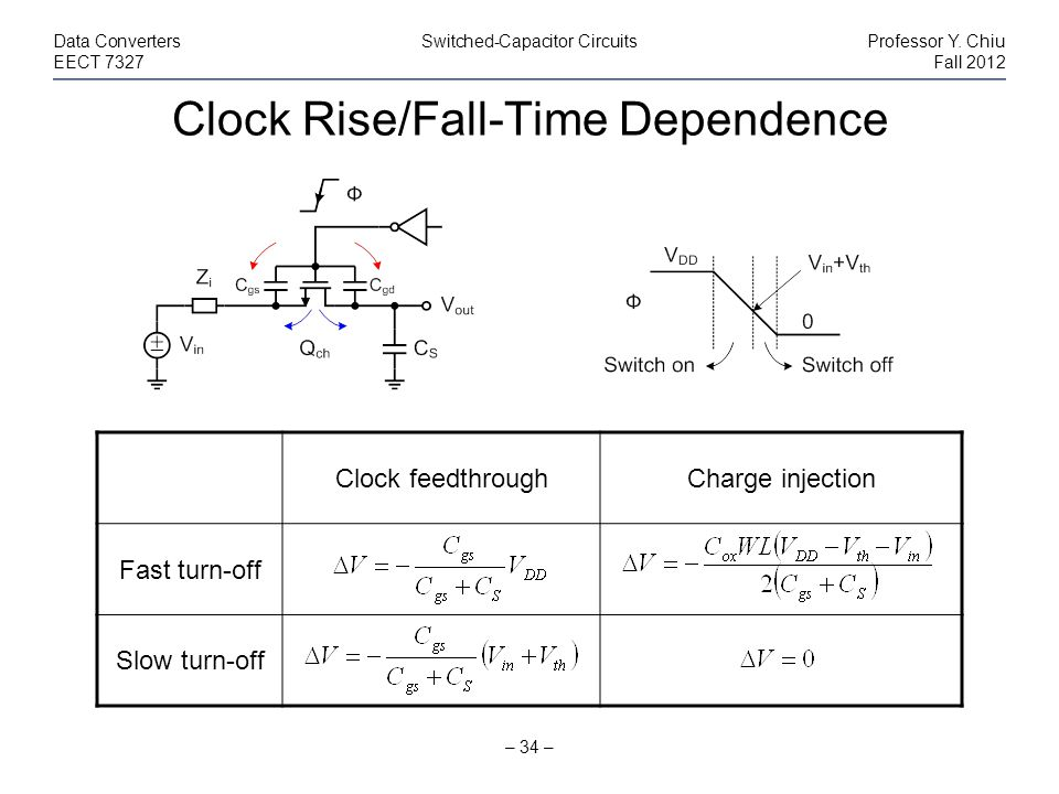 Clock Rise/Fall-Time Dependence
