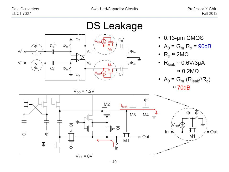 DS Leakage 0.13-μm CMOS A0 = Gm·Ro = 90dB Ro ≈ 2MΩ Rleak ≈ 0.6V/3μA