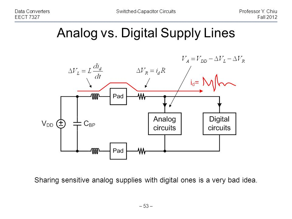 Analog vs. Digital Supply Lines