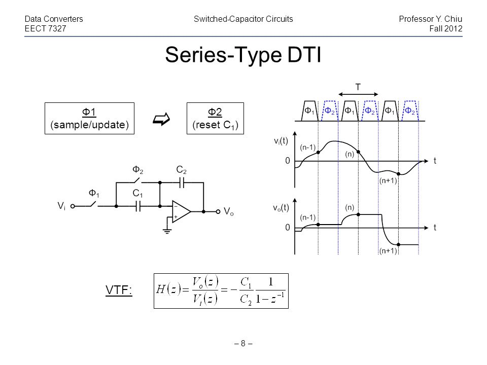 Series-Type DTI  VTF: Ф1 (sample/update) Ф2 (reset C1)
