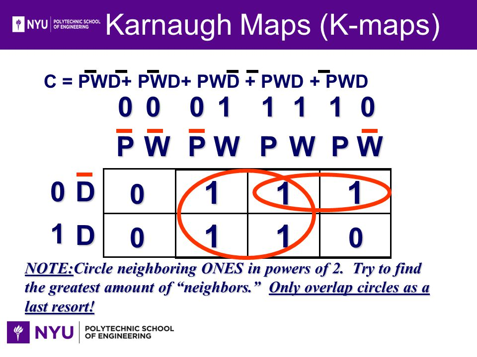 Karnaugh Maps (K-maps)