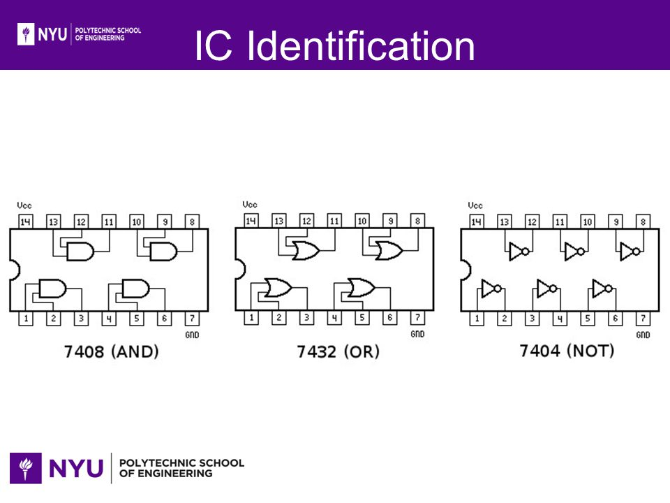 IC Identification