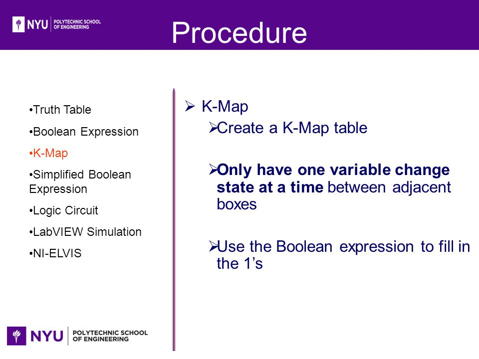 Procedure K-Map Create a K-Map table