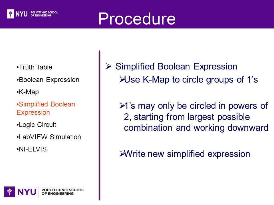 Procedure Simplified Boolean Expression