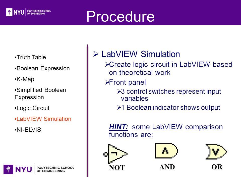 Procedure LabVIEW Simulation