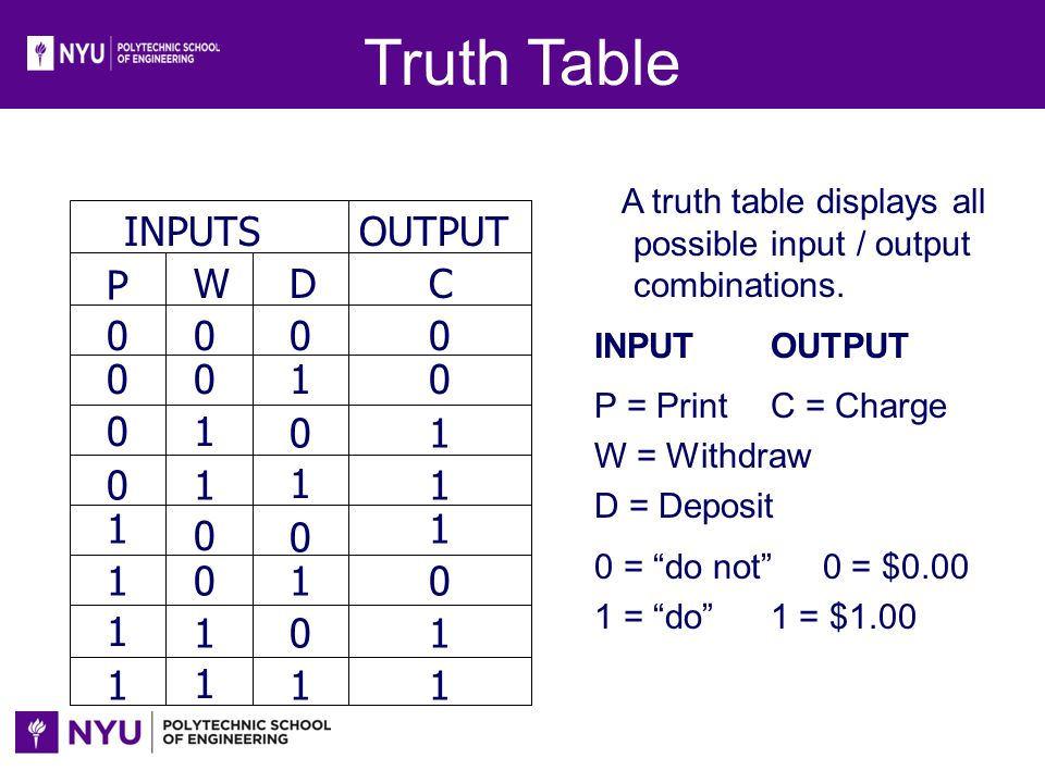 Truth Table INPUTS OUTPUT P W D C 1