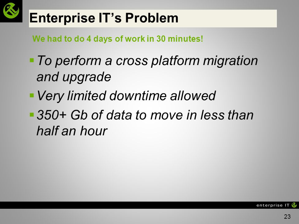 Enterprise IT's Problem