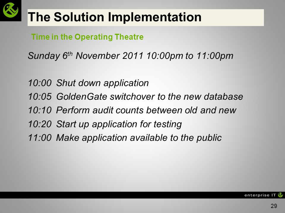 The Solution Implementation