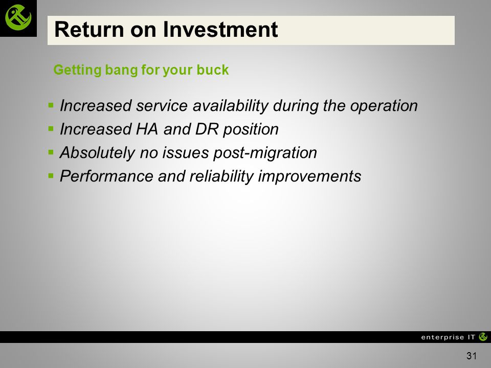 Return on Investment Getting bang for your buck. Increased service availability during the operation.