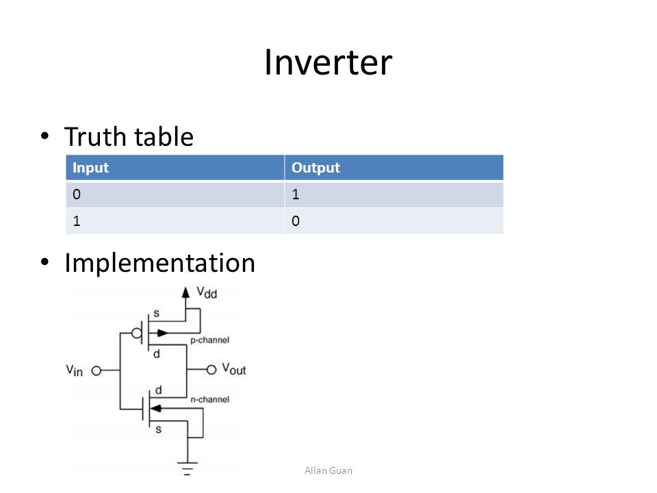 Inverter Truth table Implementation Input Output 1 Allan Guan