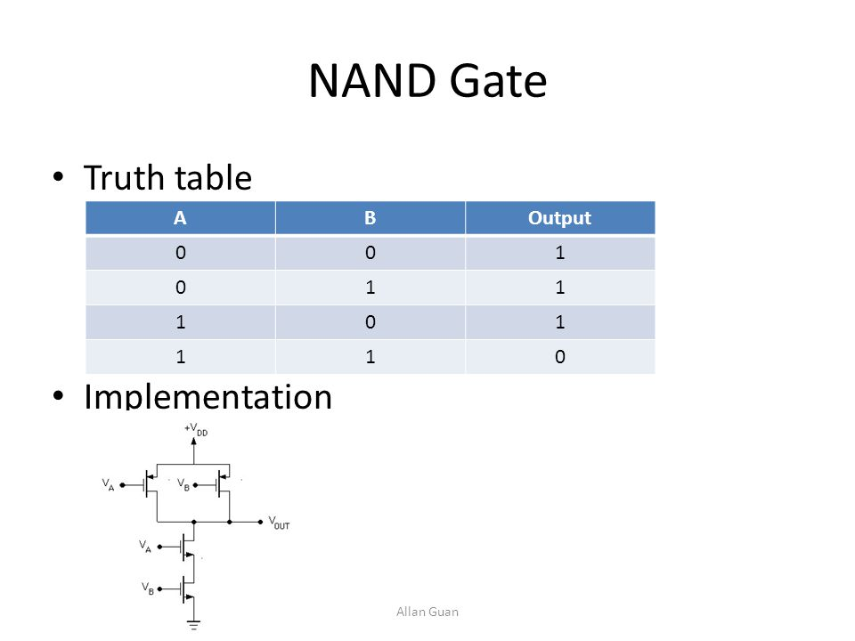 NAND Gate Truth table Implementation A B Output 1 Allan Guan