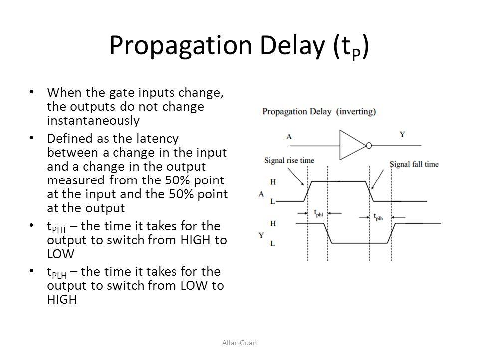 Propagation Delay (tP)