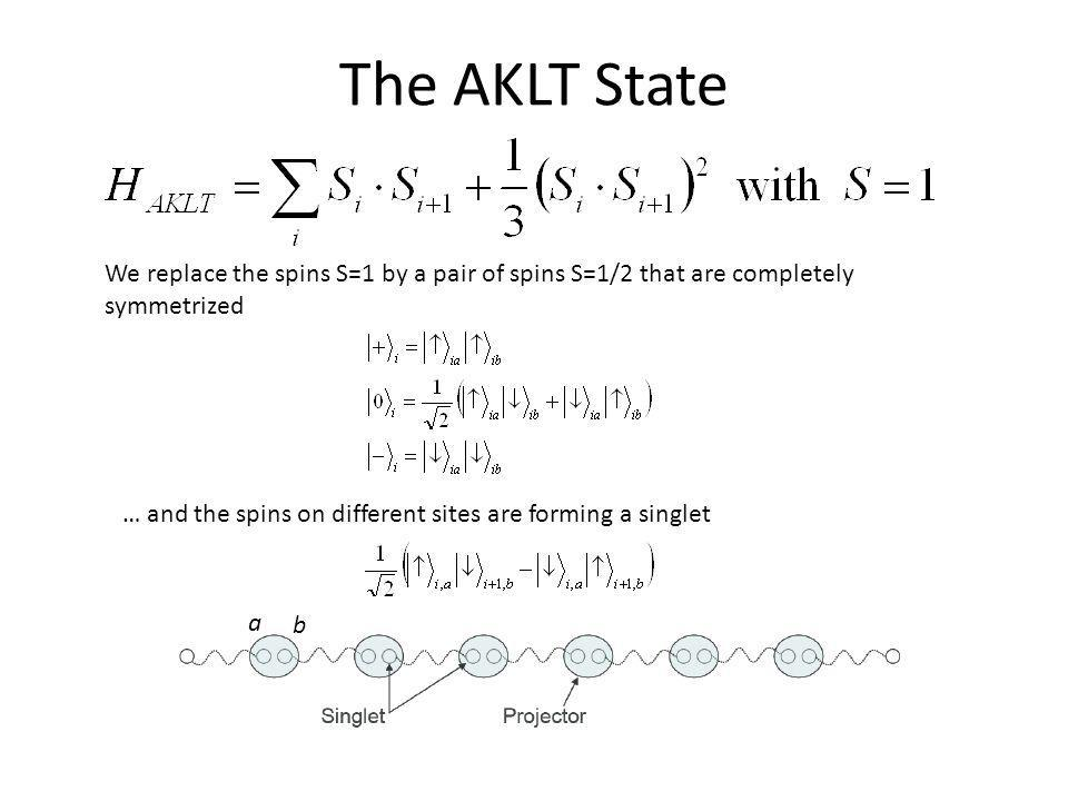 The AKLT State We replace the spins S=1 by a pair of spins S=1/2 that are completely symmetrized.