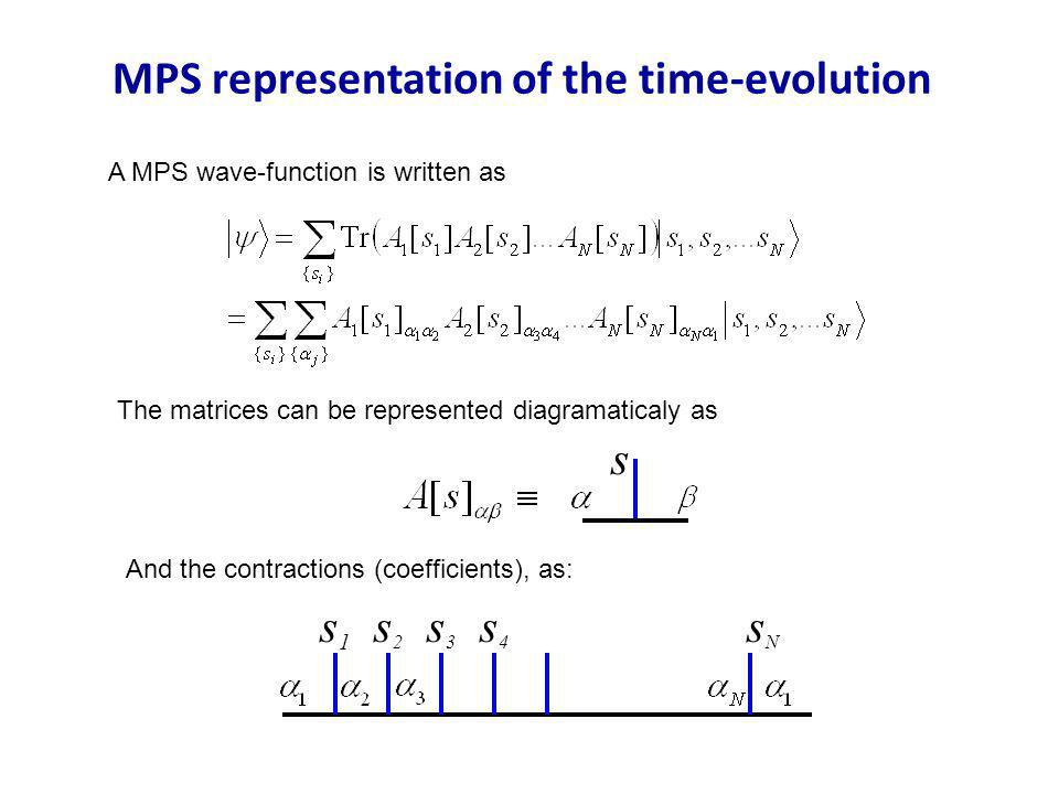 MPS representation of the time-evolution