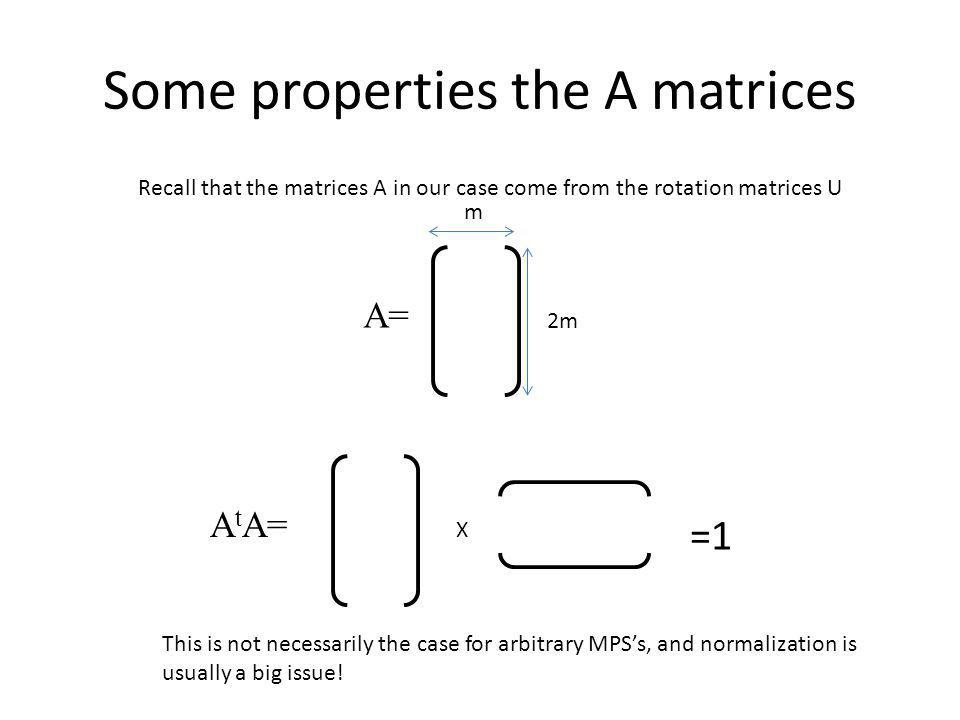 Some properties the A matrices
