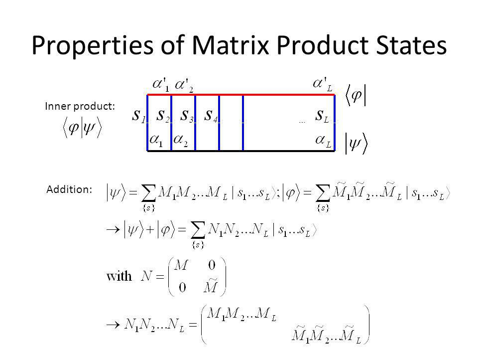 Properties of Matrix Product States