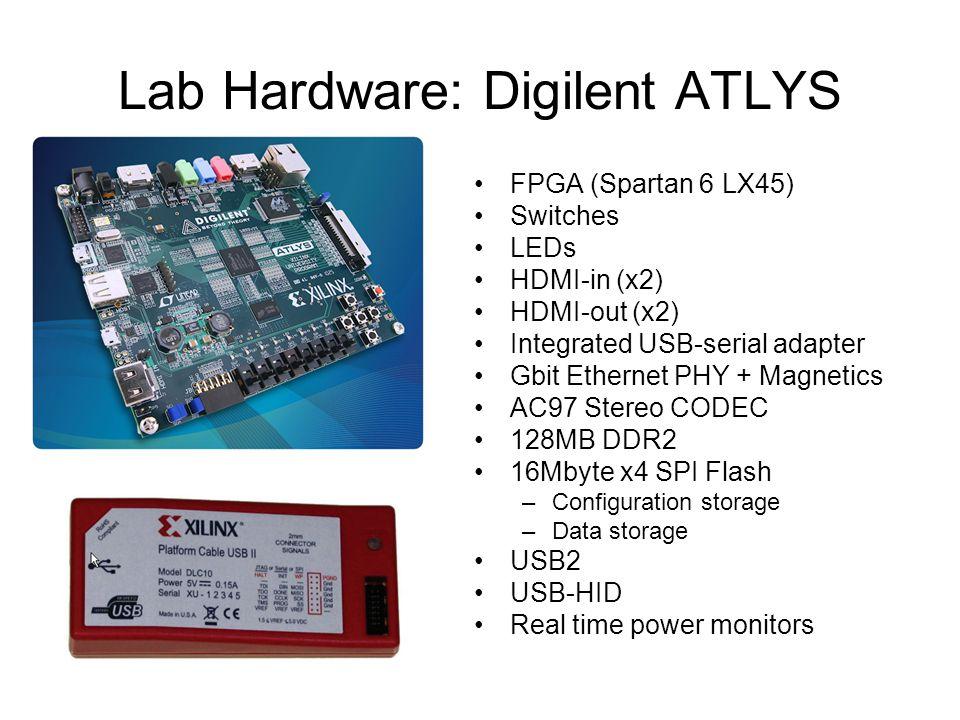 Lab Hardware: Digilent ATLYS