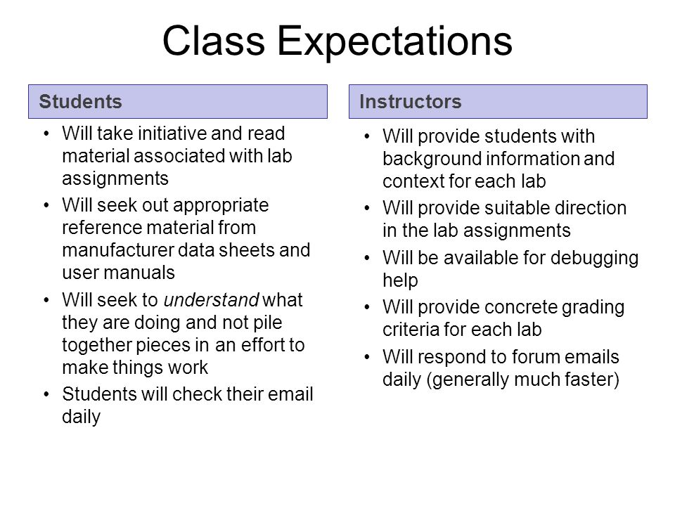 Class Expectations Students Instructors