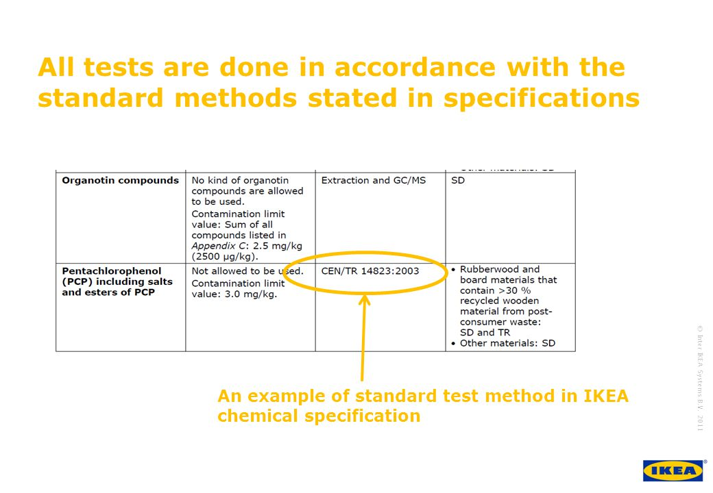 All tests are done in accordance with the standard methods stated in specifications