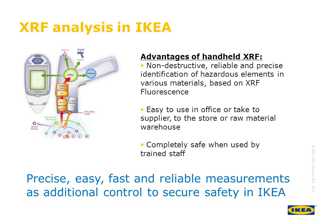 XRF analysis in IKEA Advantages of handheld XRF:
