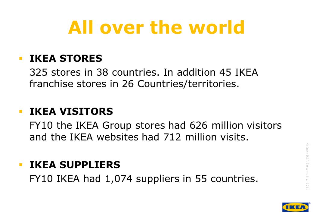 All over the world IKEA STORES