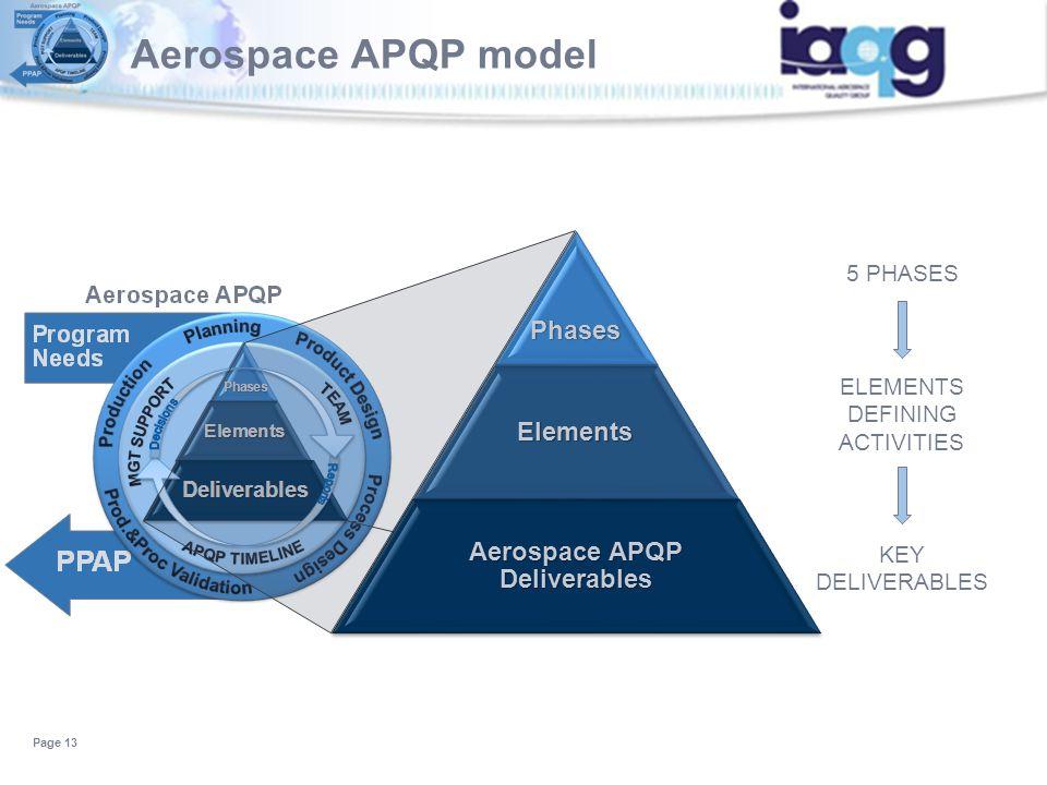 Aerospace APQP Deliverables
