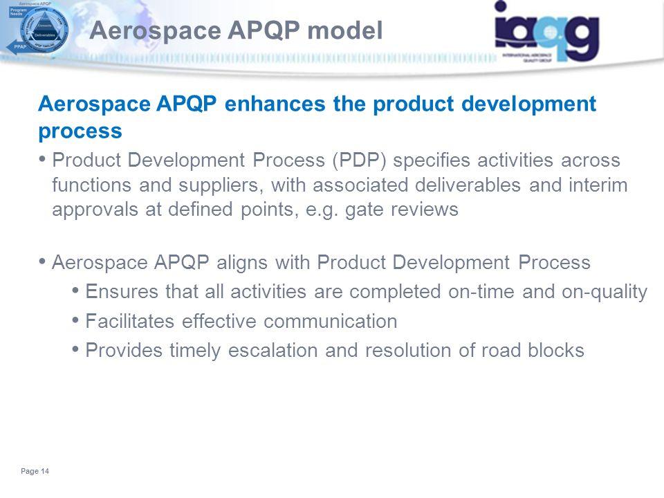 Aerospace APQP model Aerospace APQP enhances the product development process.