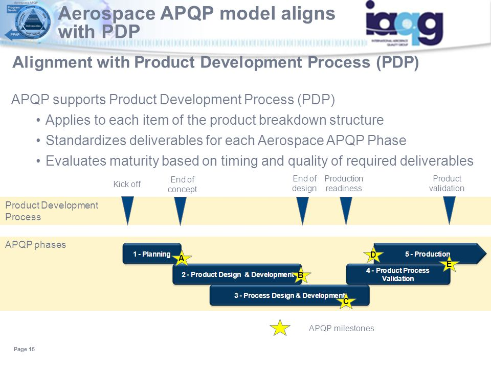 Aerospace APQP model aligns with PDP