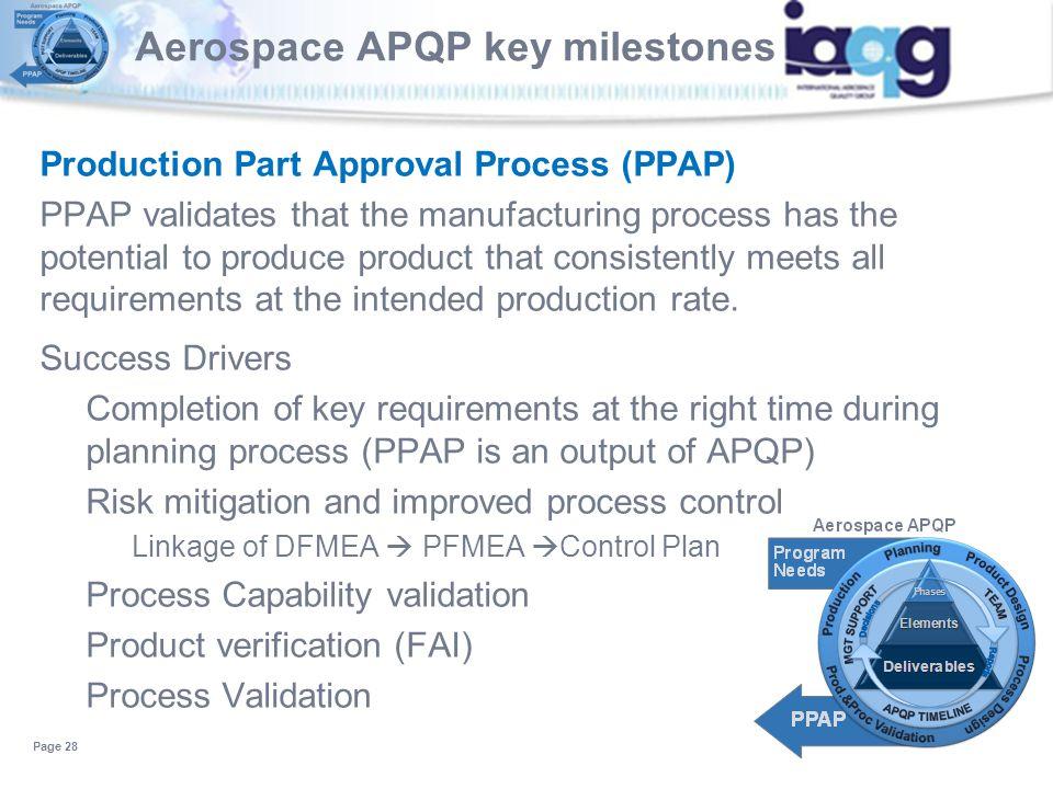 Aerospace APQP key milestones