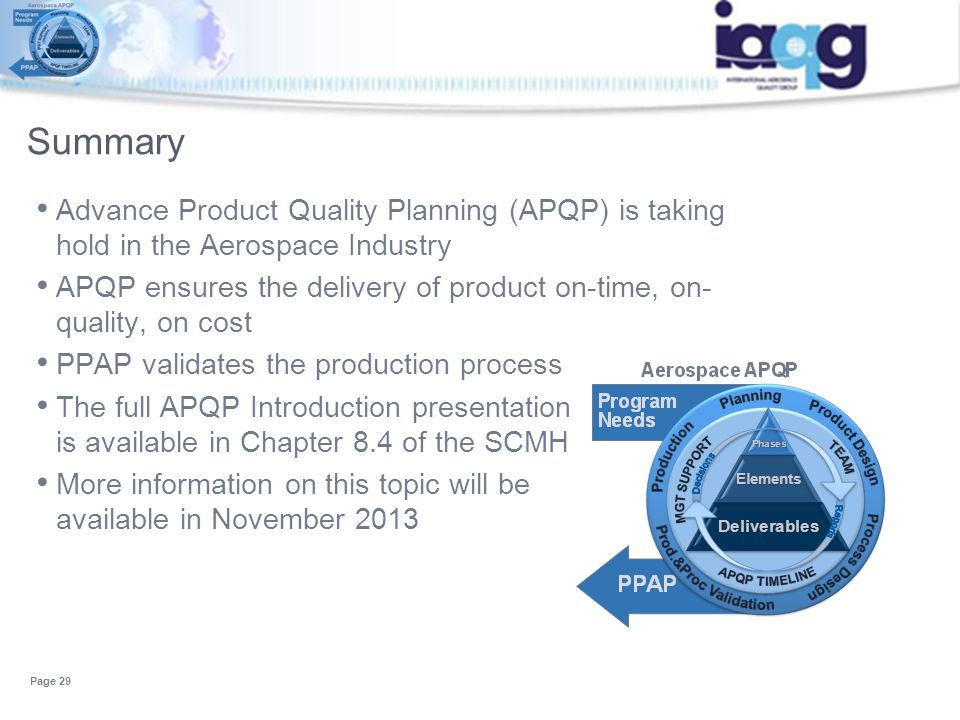 Summary Advance Product Quality Planning (APQP) is taking hold in the Aerospace Industry.