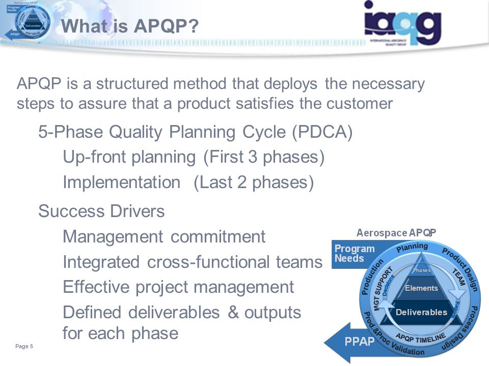 What is APQP 5-Phase Quality Planning Cycle (PDCA)