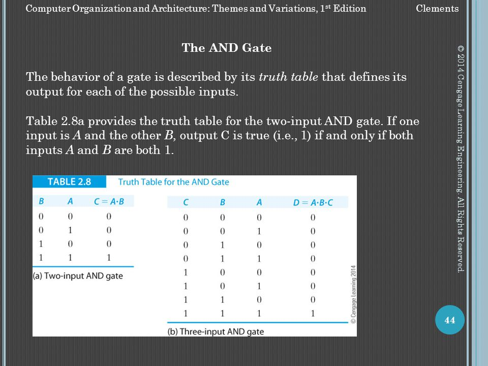 The AND Gate The behavior of a gate is described by its truth table that defines its output for each of the possible inputs.