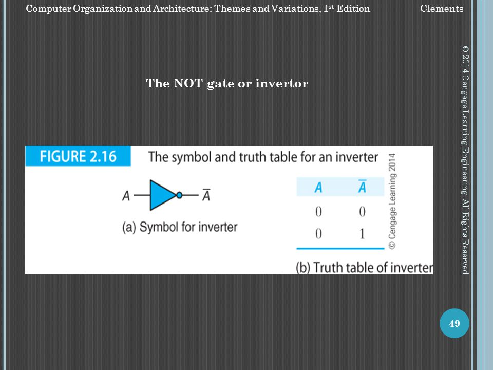 The NOT gate or invertor