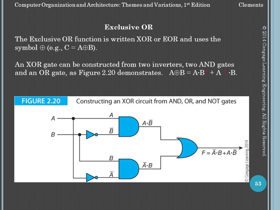 Exclusive OR The Exclusive OR function is written XOR or EOR and uses the symbol  (e.g., C = AB).