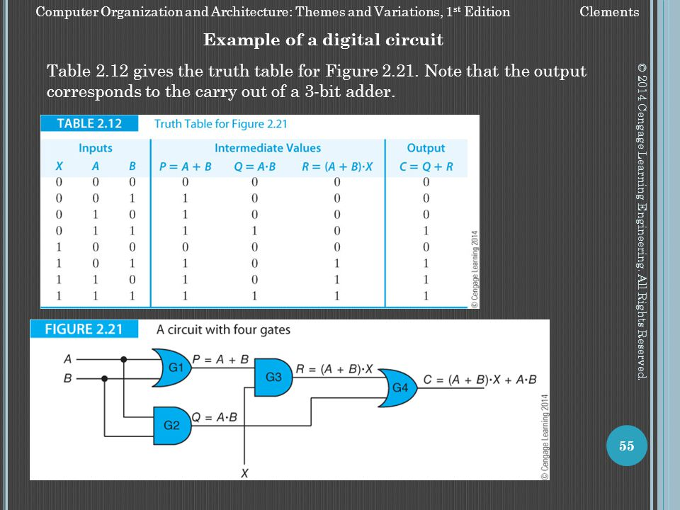 Example of a digital circuit